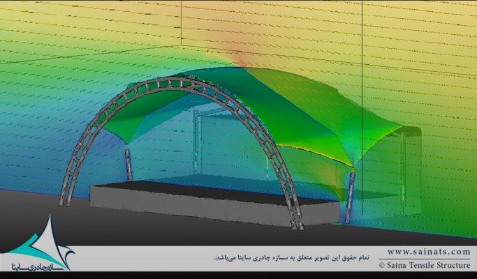 روش CFD یا تونل باد