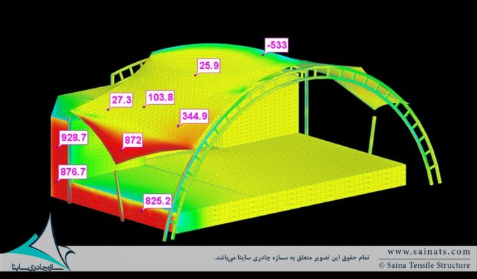 شبیه سازی تونل باد از طریق (CFD (Computational Fluid Dynamics