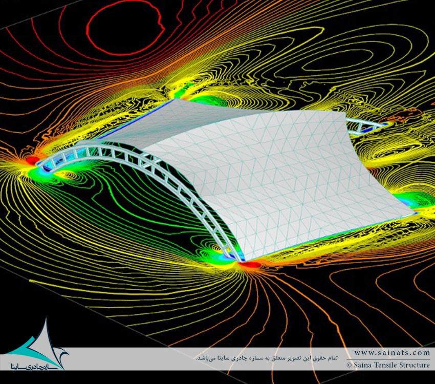 CFD یا تونل باد | CFD برای بهینه سازی سازه چادری تحت نیروی باد